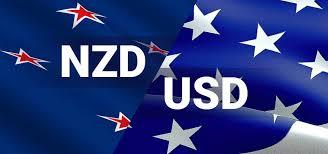 NZD / USD giao dịch đến năm 2020 mới khi RSI đẩy sâu hơn vào vùng quá bán