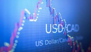 Dự báo tỷ giá USD / CAD: RSI trên tín hiệu chào bán sách giáo khoa